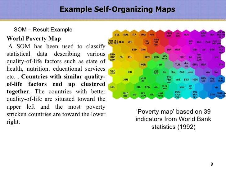 sefl organizing map