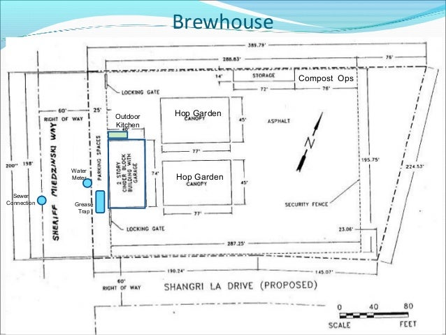 bath water brew pub business plan