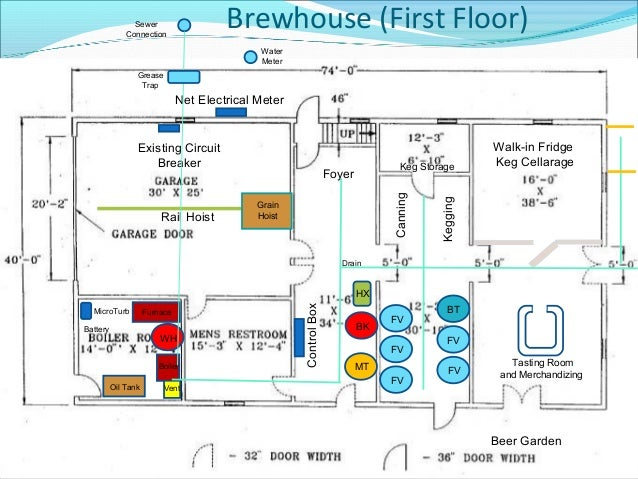 Somd Brewing Business Plan V2 on Factory Office Layout Floor Plan