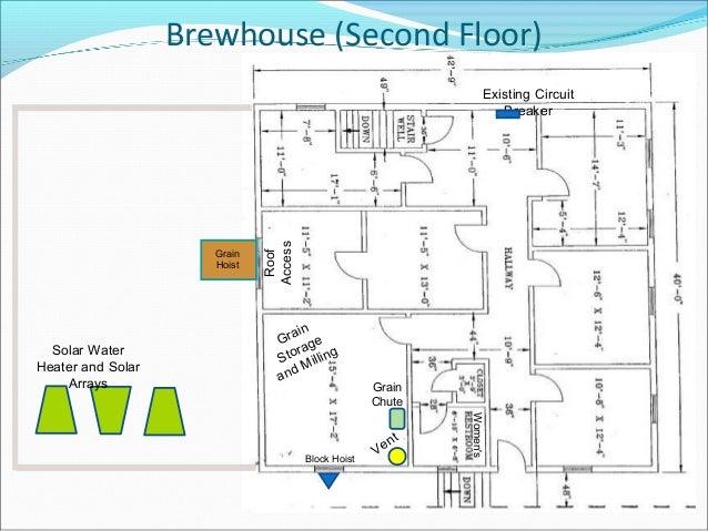 Somd Brewing Business Plan V2