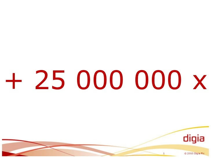 + 25 000 000 x<br />1© 2010 Digia Plc<br />