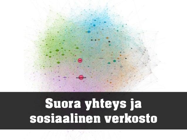 Sosiaalinen media - tilannekatsaus ja yrityksen toiminnassa Slide 3