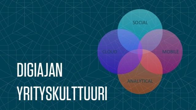 DIGIAJAN  YRITYSKULTTUURI  SOCIAL  MOBILE  ANALYTICAL  CLOUD
