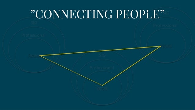 """""""CONNECTING PEOPLE""""  SIG  Personal SIG  Professional  Personal  Professional  SIG  Professional  Personal"""