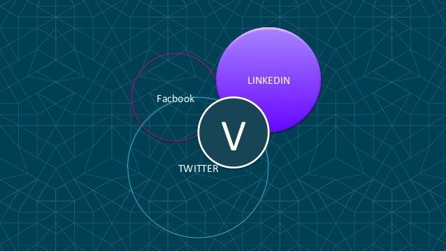 Facbook  LINKEDIN  TWITTER  V