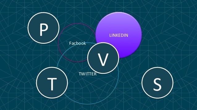 Facbook  LINKEDIN  TWITTER  V  T  S  P