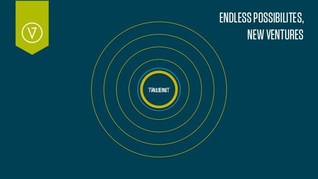 DIGITALIST NETWORK ECOSYSTEM  12  Ac&vists  70+  Writers  200  Entrepreneurs  555  Developers  1000  +Experts  1200+  ANen...