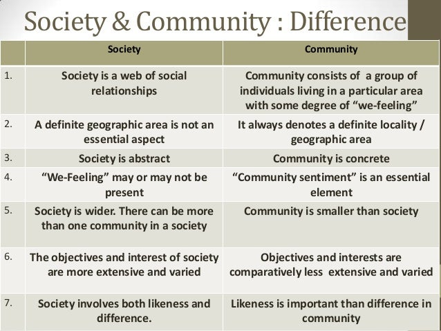 basic concepts of sociology There are a number of individuals credited with developing sociology as a scientific field, two of whom were max weber and mile durkheim we'll begin our exploration of this social science discipline with overviews of their approaches to the field then we'll move into one key element of.