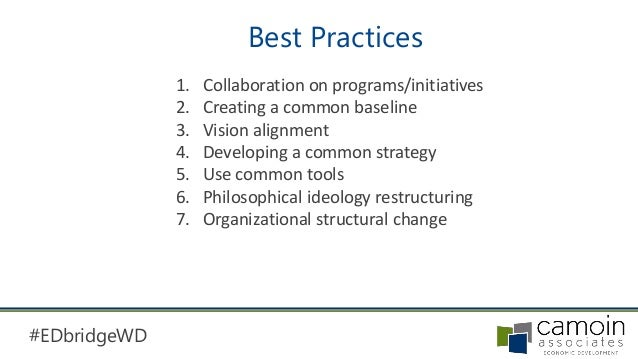 Collaborative Teaching Best Practices ~ Some best practices in economic development and workforce