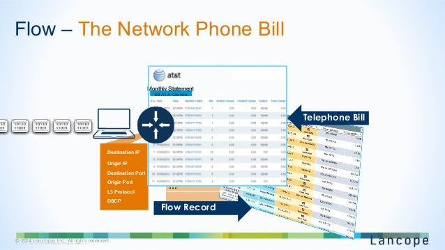 port assignment Port (computer networking) in which he first proposed official assignments of port numbers to network services and suggested a dedicated administrative function.