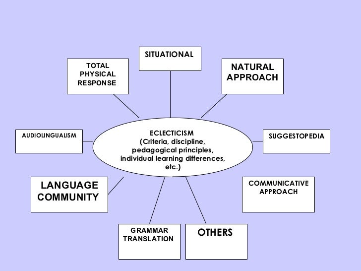 pedagogical approaches to teaching english pdf