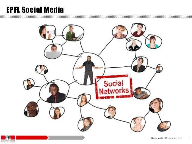 EPFL Social Media                    Social Media EPFL   January 2013   1