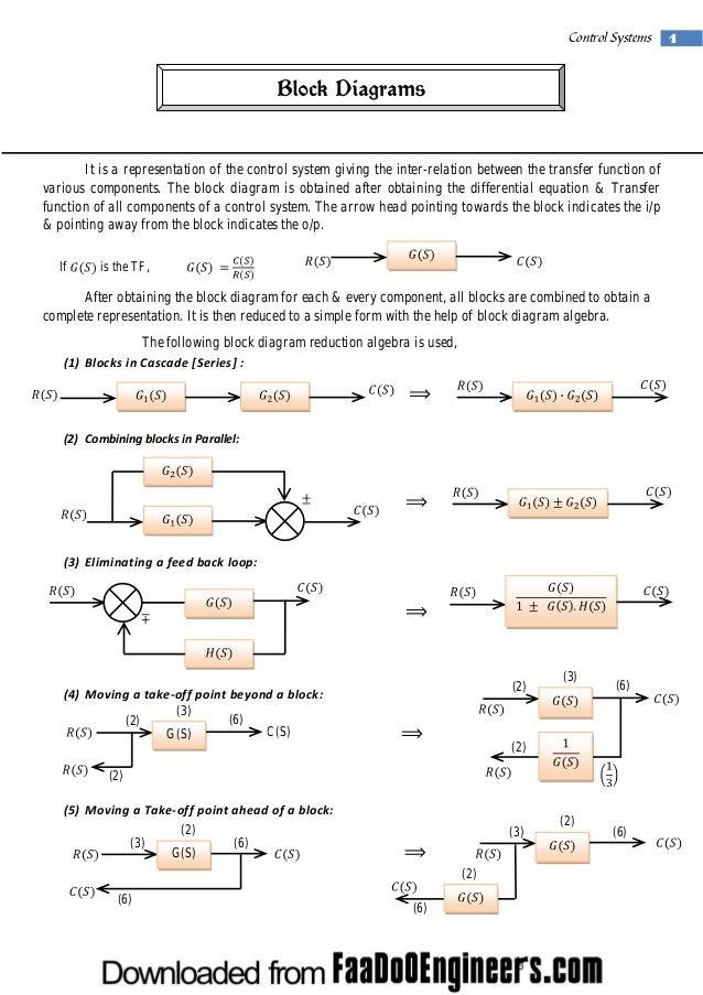 Rules Of Block Diagram Reduction Diy Wiring Diagrams