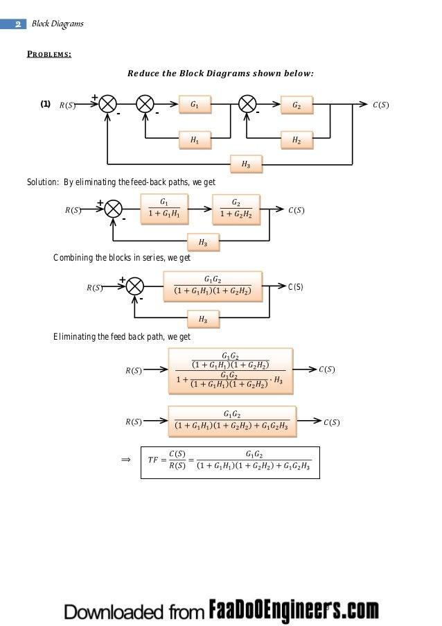 Fantastic Control System Block Diagram Pdf Photos Electrical