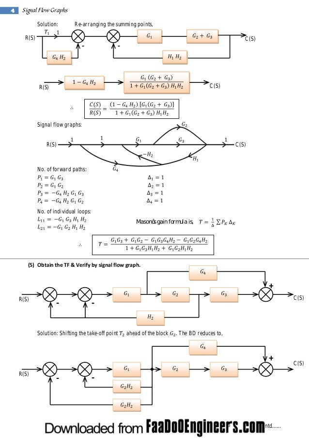 Signal Flow Diagram In Control System Wiring Diagram