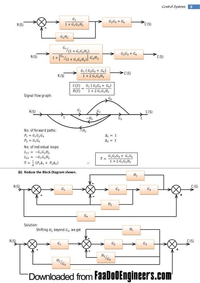 Modern Block Diagram Control System Pdf Mold Electrical Diagram