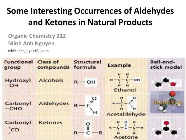 Some Interesting Occurrences of Aldehydesand Ketones in Natural ProductsOrganic Chemistry 212Minh Anh Nguyenminhanhnguyen@...