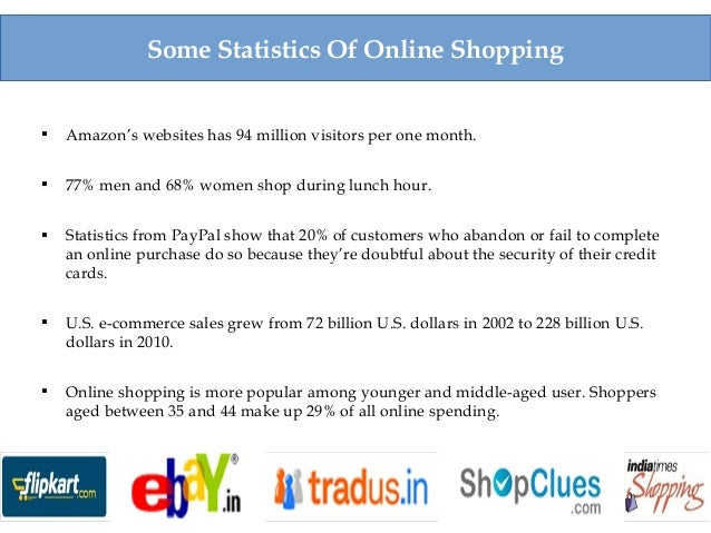 Some Statistics Of Online Shopping  Amazon's websites has 94 million visitors per one month.  77% men and 68% women shop...