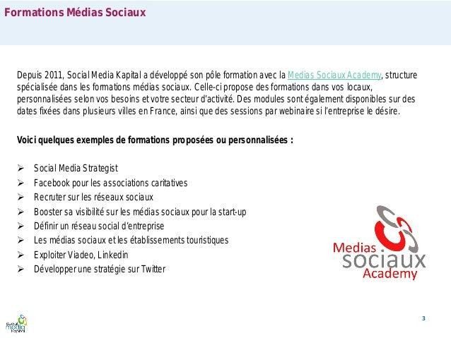 Social Media Kapital Slide 3