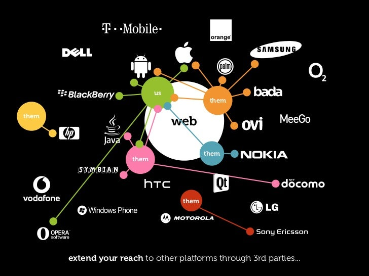 us                               them  them                      web                               them          them     ...