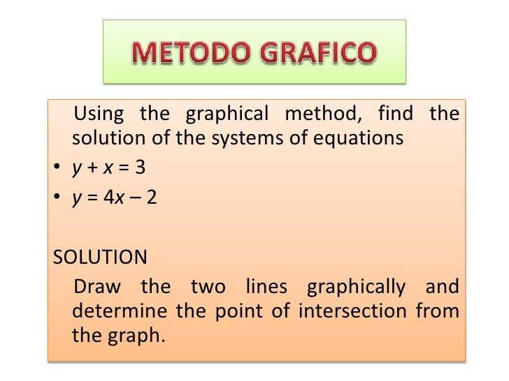 Drawing Lines Using Equations : Some methods for small systems of equations solutions