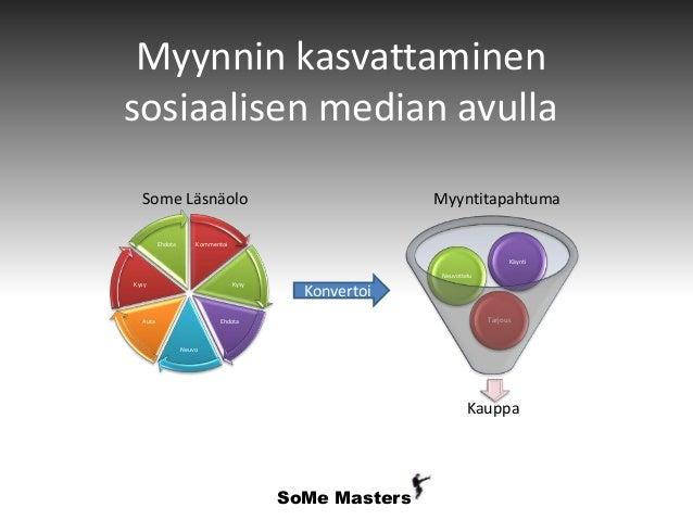 SoMe Masters Myynnin kasvattaminen sosiaalisen median avulla Kommentoi Kysy Ehdota Neuvo Auta Kysy Ehdota Konvertoi Kauppa...