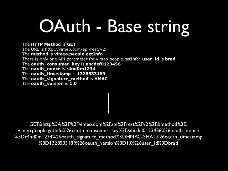 OAuth - Base string   The HTTP Method is GET   The URL is http://vimeo.com/api/rest/v2/   The method is vimeo.people.getIn...