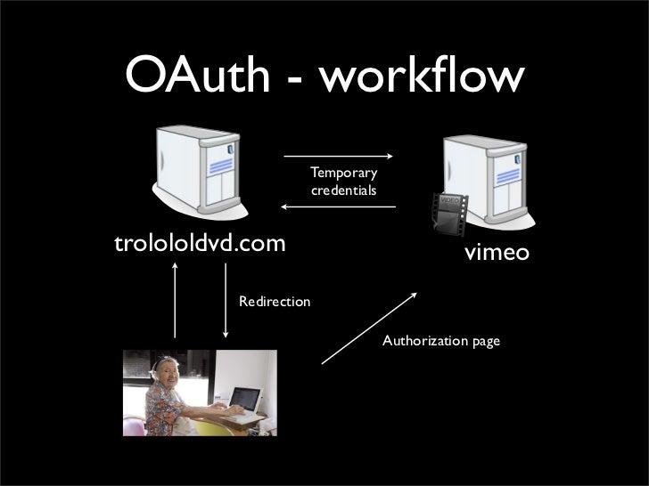 OAuth - workflow                    Temporary                    credentialstrolololdvd.com                               v...