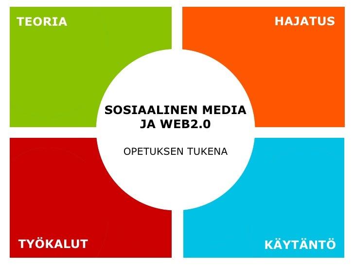 INTRO SOSIAALINEN MEDIA JA WEB2.0 OPETUKSEN TUKENA TEORIA HAJATUS TYÖKALUT KÄYTÄNTÖ