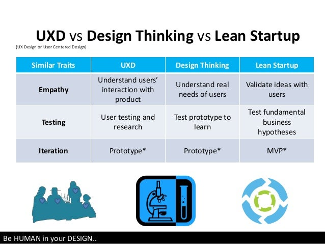 Luxury Vehicle: Newbie UX: Something I Learned About UX (Business Vs Design