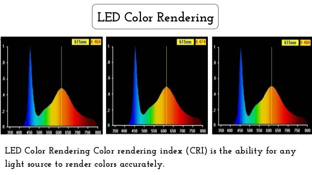 Something you should know About Led Linear Lighting