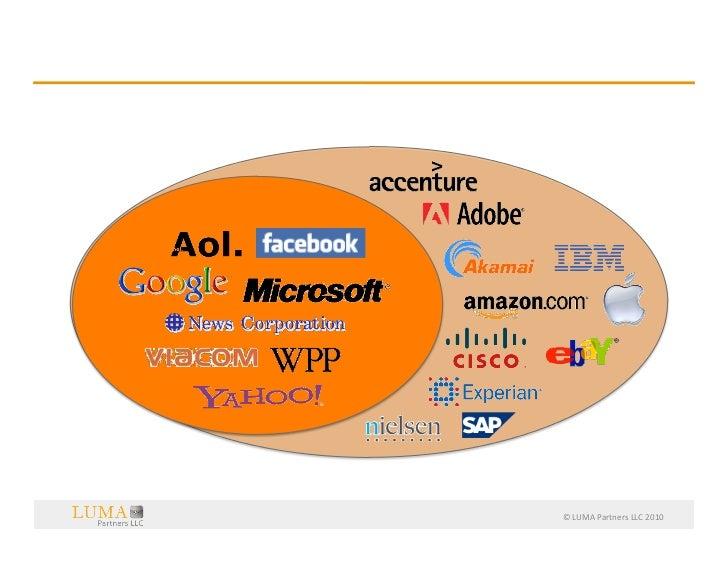 Outlier  M&A  Interest  in  Media                                                       ©  LUMA  Partners  ...
