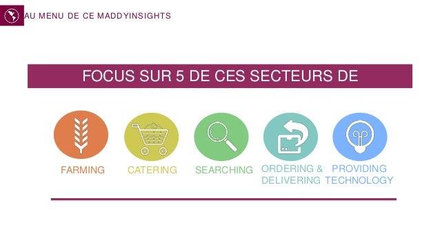 AU MENU DE CE MADDYINSIGHTS FOCUS SUR 5 DE CES SECTEURS DE L'AGROALIMENTAIRE FARMING CATERING SEARCHING ORDERING & DELIVER...
