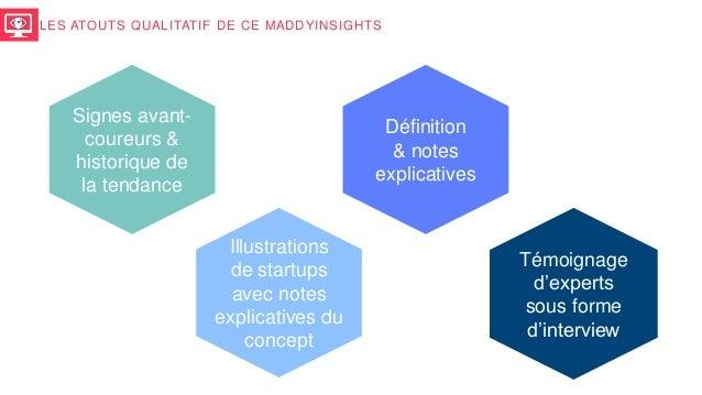 Signes avant- coureurs & historique de la tendance Définition & notes explicatives Illustrations de startups avec notes ex...