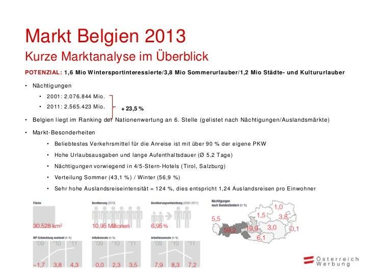 Markt Belgien 2013Kurze Marktanalyse im ÜberblickPOTENZIAL: 1,6 Mio Wintersportinteressierte/3,8 Mio Sommerurlauber/1,2 Mi...