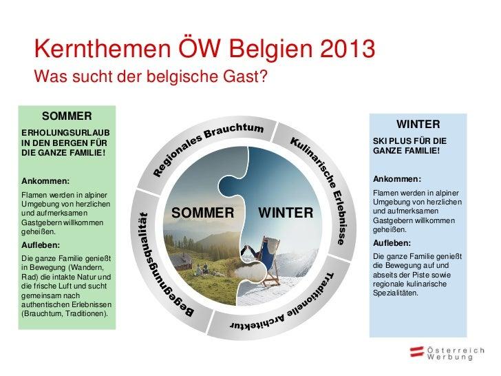 Kernthemen ÖW Belgien 2013   Was sucht der belgische Gast?     SOMMER                                                     ...