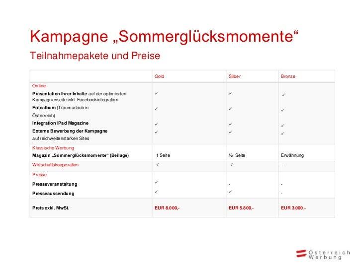 """Kampagne """"Sommerglücksmomente""""Teilnahmepakete und Preise                                                 Gold          Sil..."""