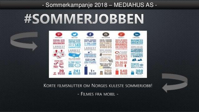 - Sommerkampanje 2018 – MEDIAHUS AS -