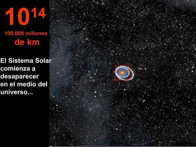 1014 100.000 millones de km El Sistema Solar comienza a desaparecer en el medio del universo...