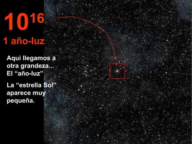 """Aqui llegamos a otra grandeza... El """"año-luz"""" La """"estrella Sol"""" aparece muy pequeña. 1016 1 año-luz"""