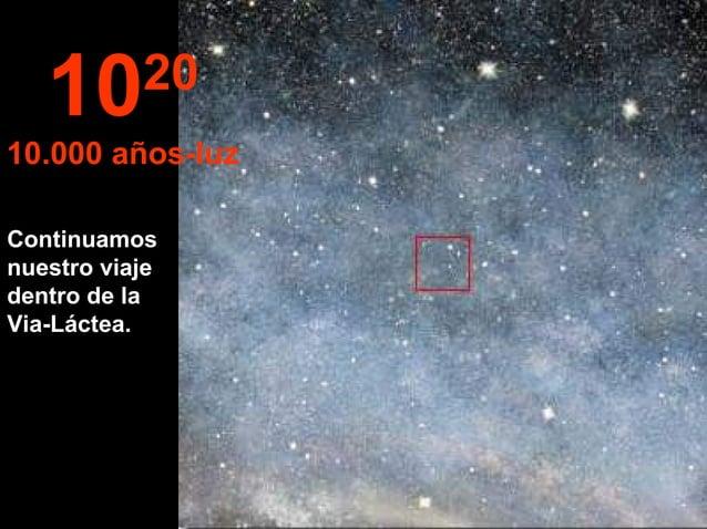Continuamos nuestro viaje dentro de la Via-Láctea. 1020 10.000 años-luz