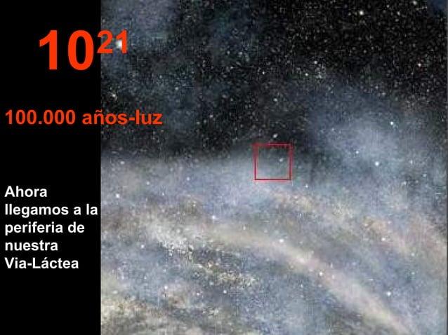 Ahora llegamos a la periferia de nuestra Via-Láctea 1021 100.000 años-luz