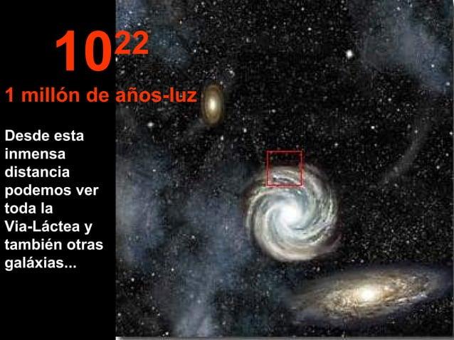 Desde esta inmensa distancia podemos ver toda la Via-Láctea y también otras galáxias... 1022 1 millón de años-luz