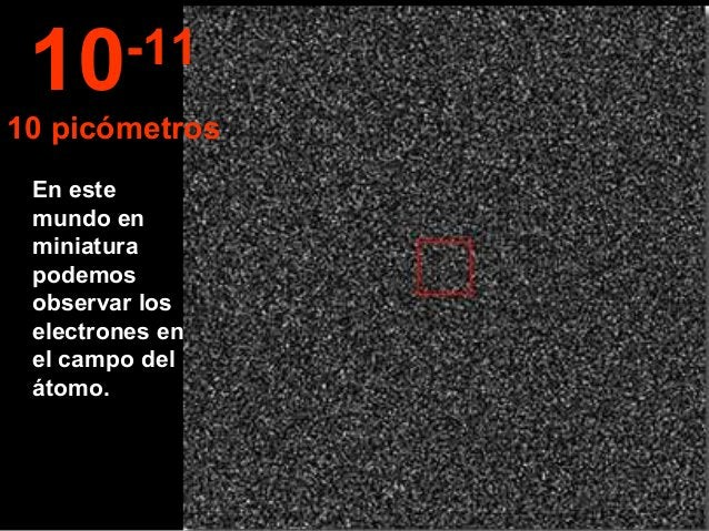 En este mundo en miniatura podemos observar los electrones en el campo del átomo. 10-11 10 picómetros