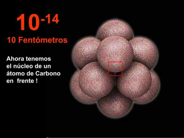 Ahora tenemos el núcleo de un átomo de Carbono en frente ! 10-14 10 Fentómetros