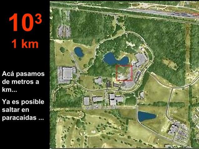 Acá pasamos de metros a km... Ya es posible saltar en paracaídas ... 103 1 km