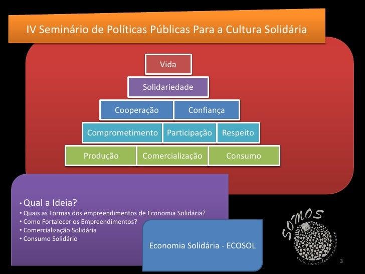 Economia Solidária Slide 3