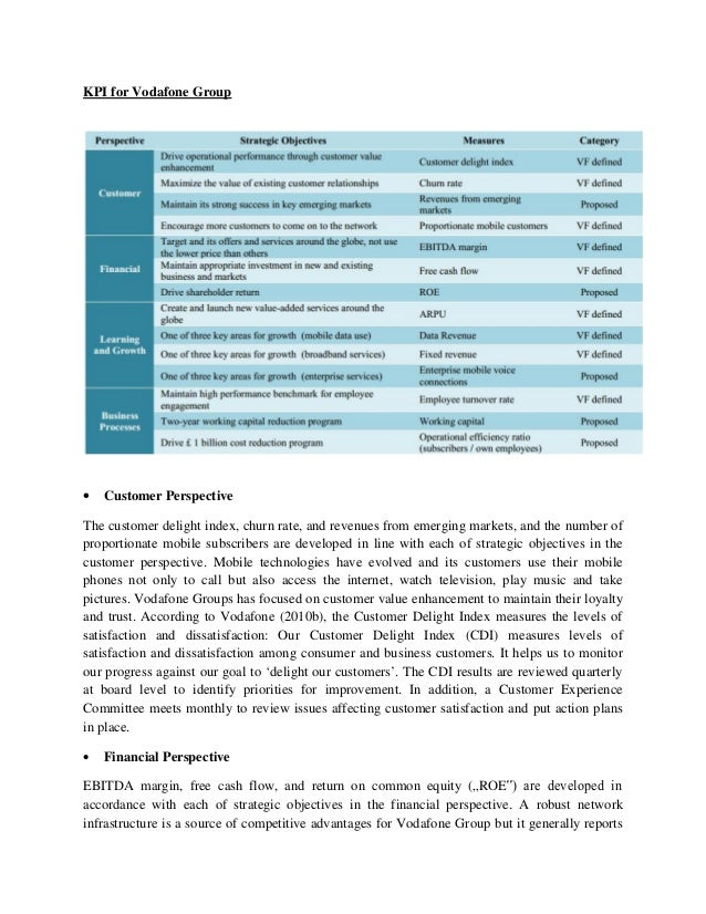 performance management in vodafone Vodafone chooses sap hana as new performance management solution.