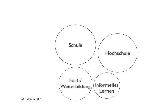 Schule                                           Hochschule                           Fort-/                        Weiter...