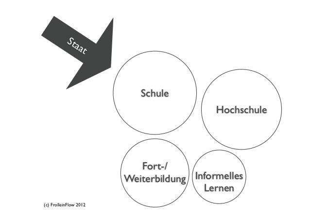 Sta              at                           Schule                                           Hochschule                 ...